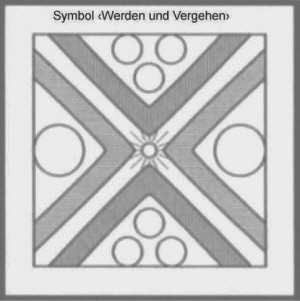 File:Spirit symbol becoming and passing away werden und vergehen.jpg